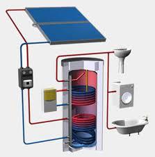 Impianti solari termici servizi tecnici di fratoni for Connessioni idrauliche di acqua calda sanitaria
